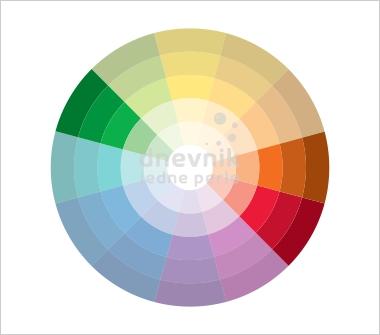 analogno-komplementarne-boje