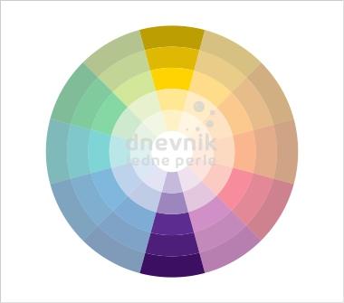 komplementarne-boje