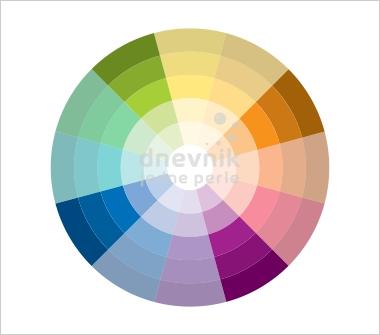 kvadratna-kombinacija-boja