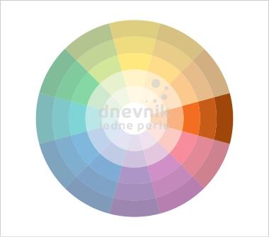 monohromatske-boje