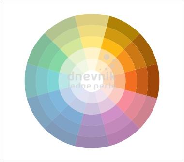 paleta-analognih-boja