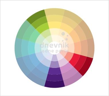 razdvojeno-komplementarne-boje