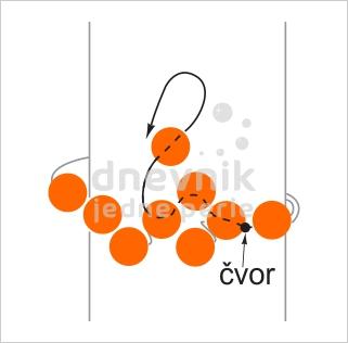 kruzni-pejot-2