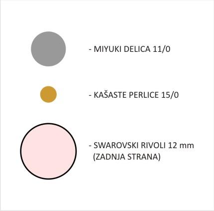 pejot-swarovski-materijal