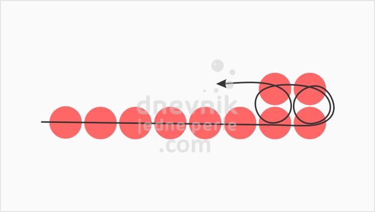 kvadratni bod