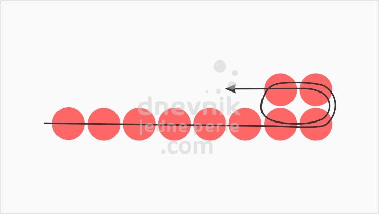 kvadratni bod sa dve perle